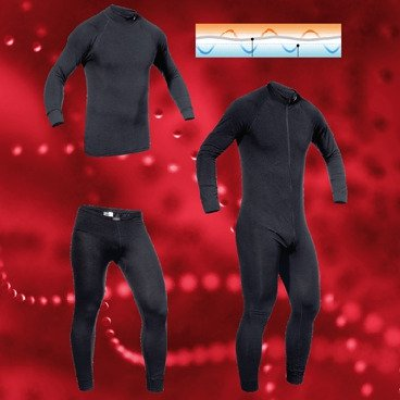 Functional Underwear