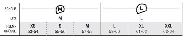 HJC C70 size chart