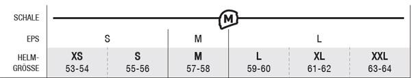 HJC C90 size chart